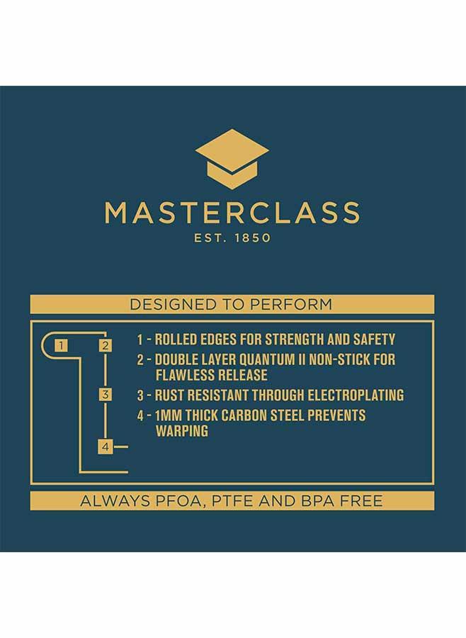 Material Springform MasterClass